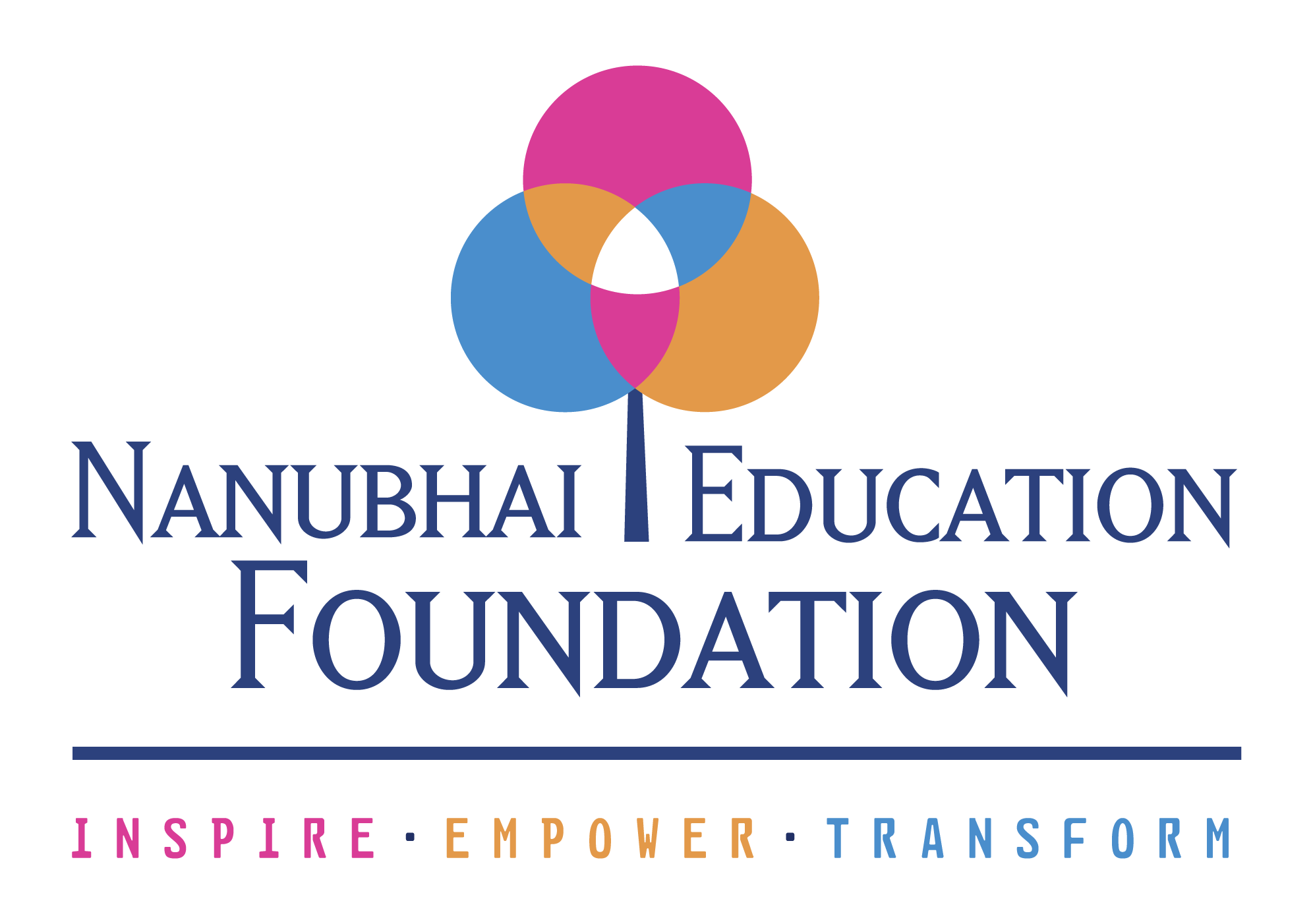 foundation in education Increase your career options by studying for a certificate or diploma with foundation education health, dental, education, business and more available.